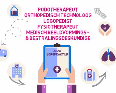 Professionele Werkplaatsen – Fontys Paramedische Hogeschool (FPH)